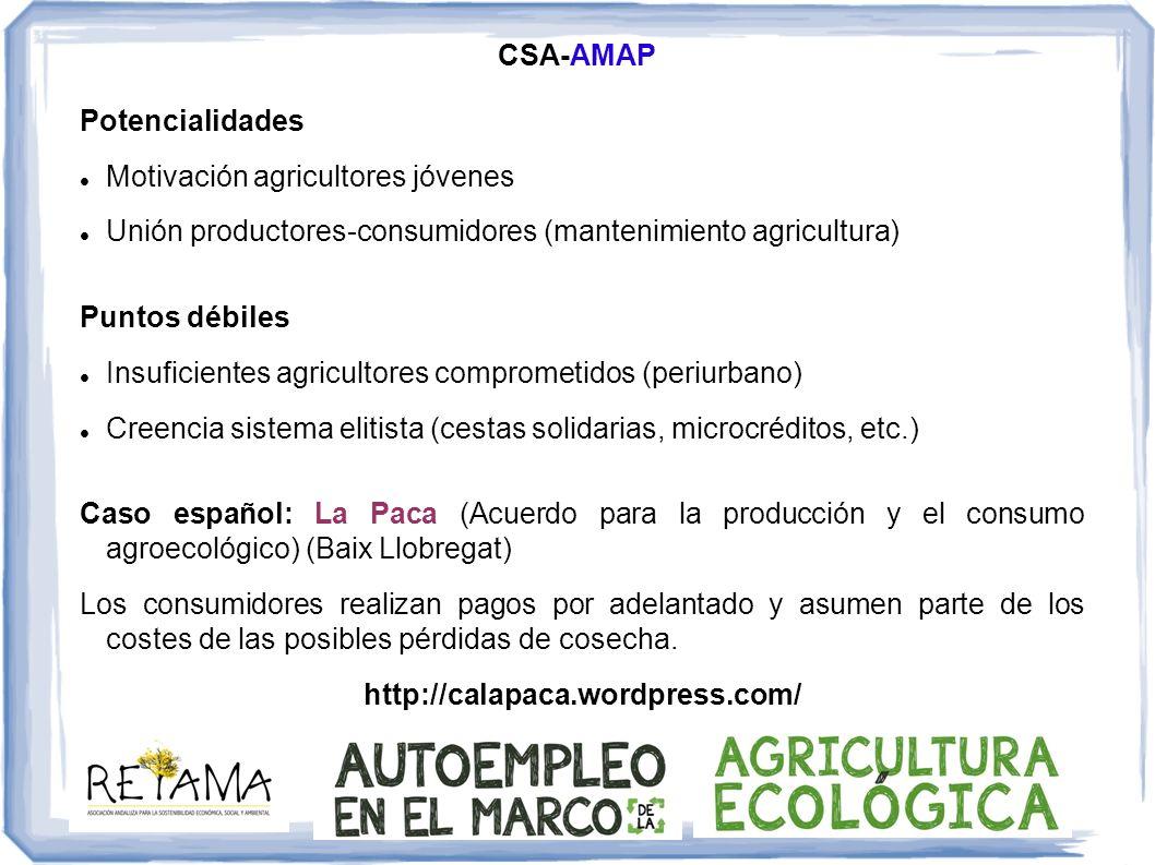 CSA-AMAP Potencialidades. Motivación agricultores jóvenes. Unión productores-consumidores (mantenimiento agricultura)