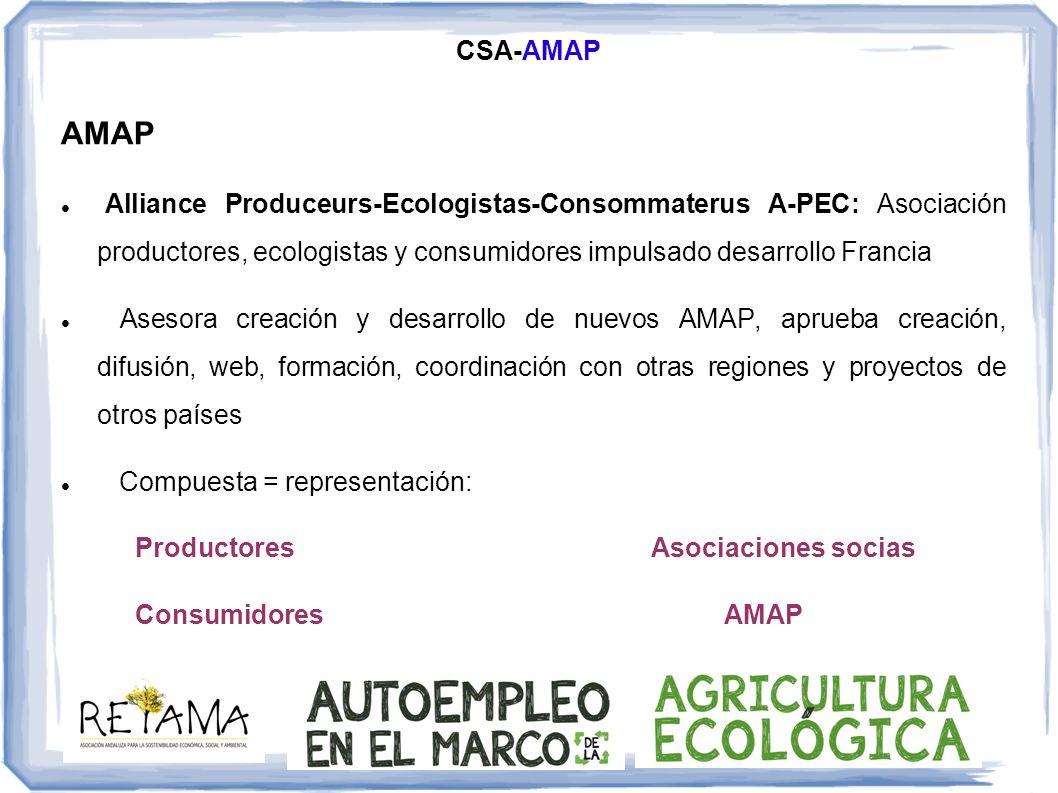 CSA-AMAP AMAP. Alliance Produceurs-Ecologistas-Consommaterus A-PEC: Asociación productores, ecologistas y consumidores impulsado desarrollo Francia.