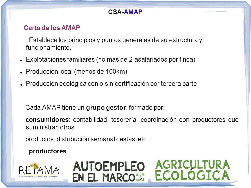 CSA-AMAP Carta de los AMAP. Establece los principios y puntos generales de su estructura y funcionamiento.