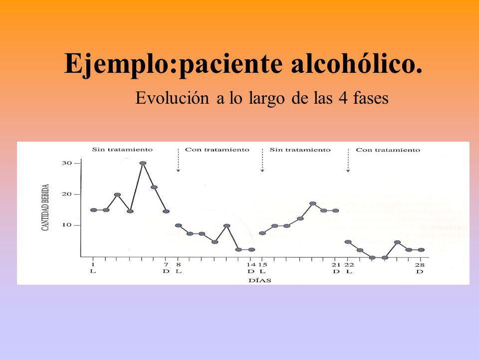 Ejemplo:paciente alcohólico.