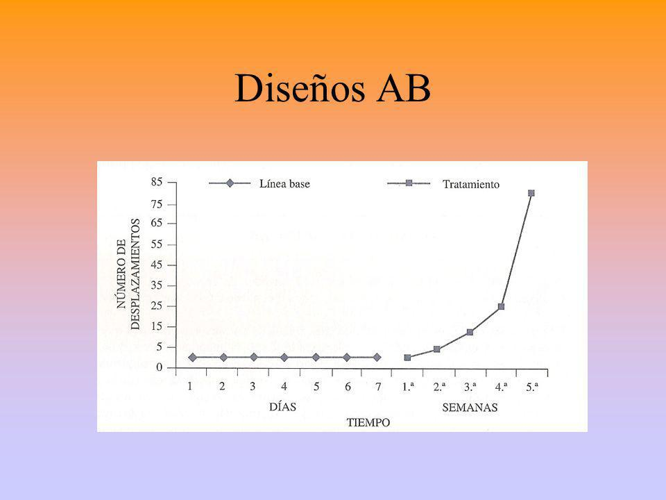 Diseños AB