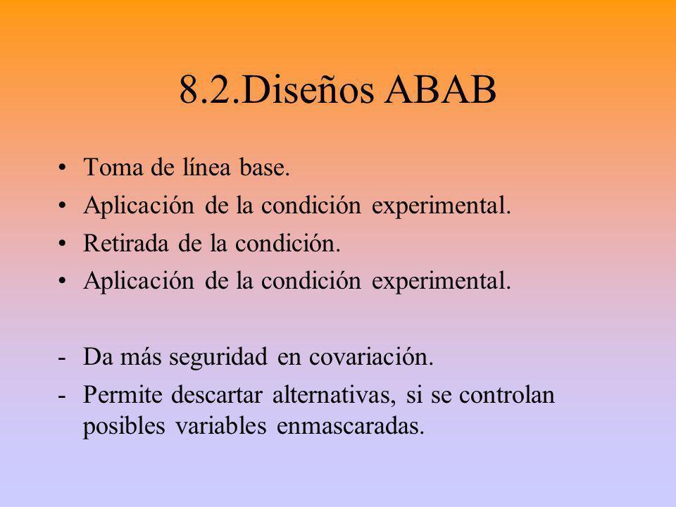 8.2.Diseños ABAB Toma de línea base.