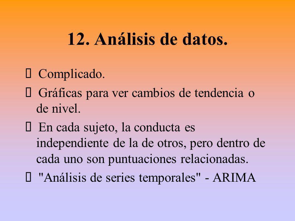 12. Análisis de datos. Ÿ Complicado.