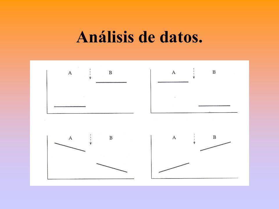 Análisis de datos.