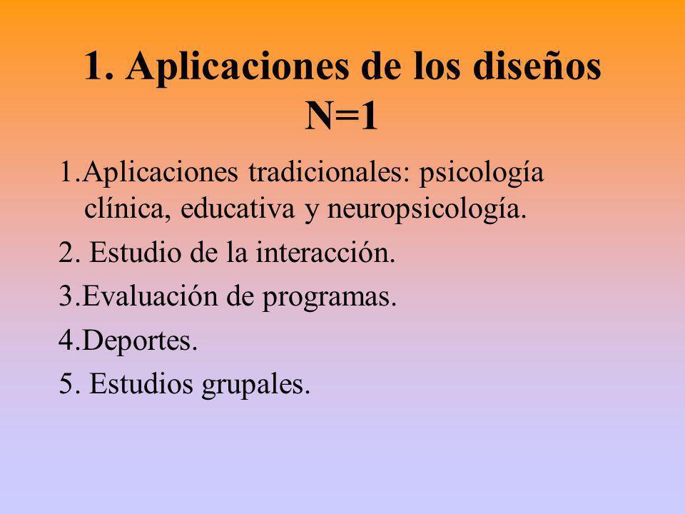 1. Aplicaciones de los diseños N=1