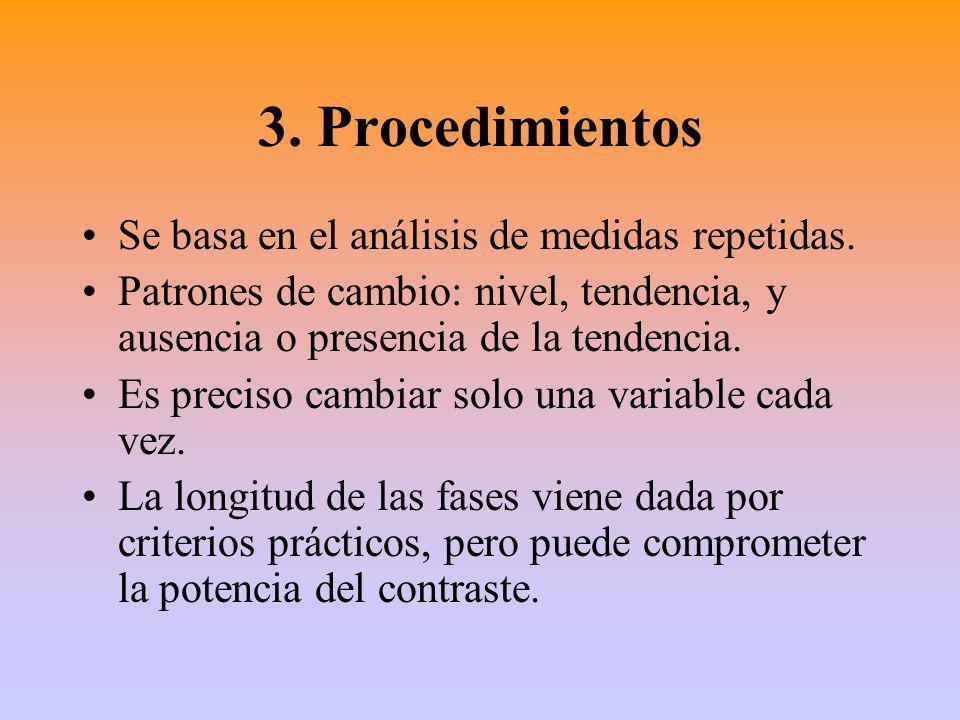 3. Procedimientos Se basa en el análisis de medidas repetidas.