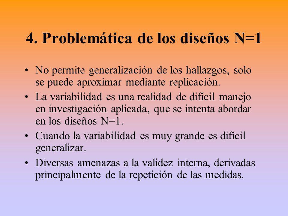 4. Problemática de los diseños N=1