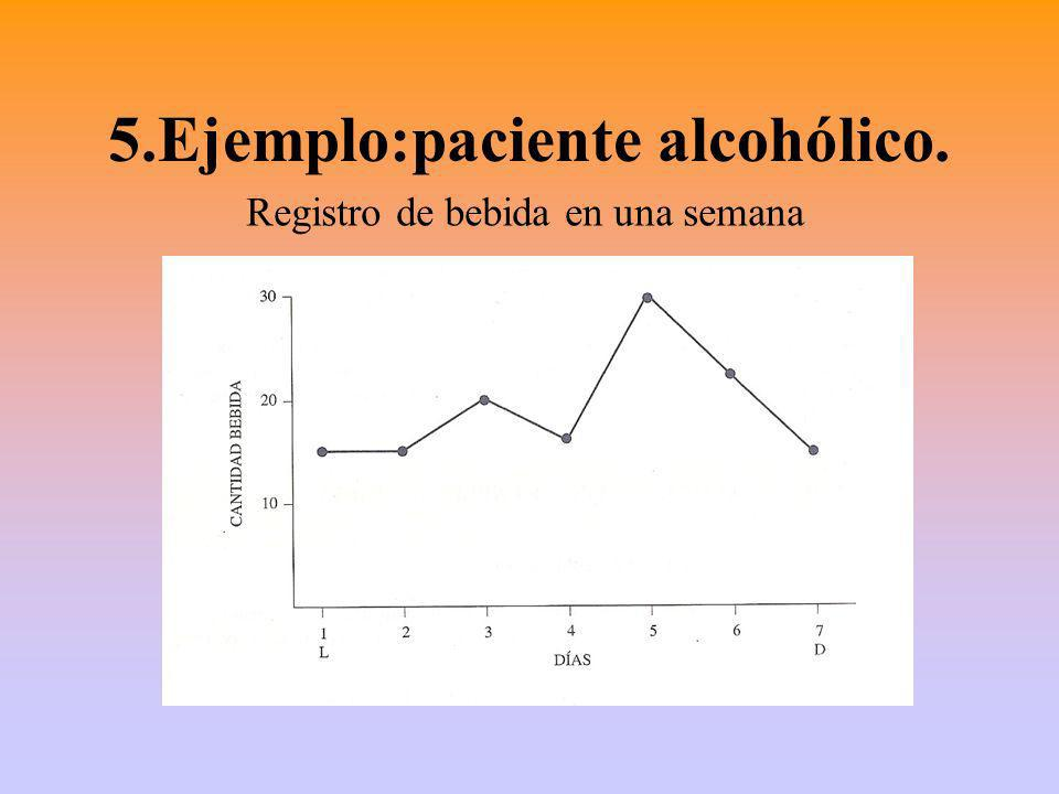 5.Ejemplo:paciente alcohólico.