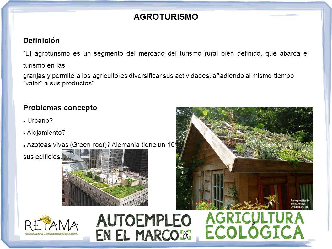 AGROTURISMO Definición Problemas concepto