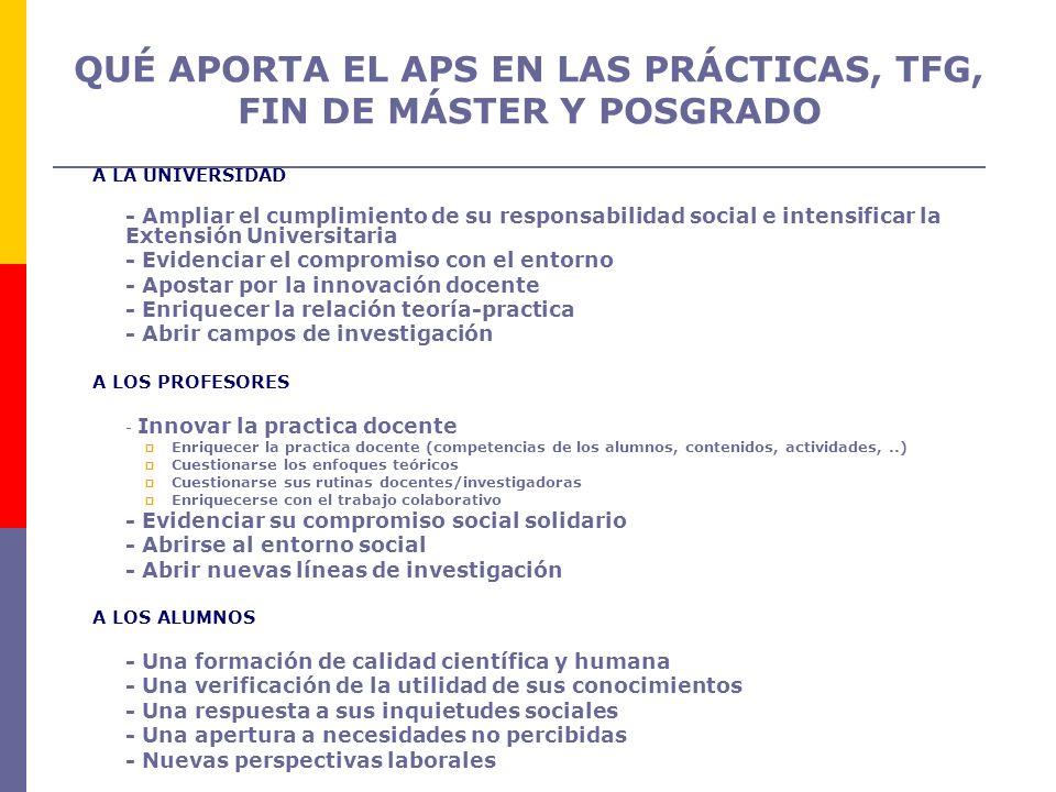 QUÉ APORTA EL APS EN LAS PRÁCTICAS, TFG, FIN DE MÁSTER Y POSGRADO