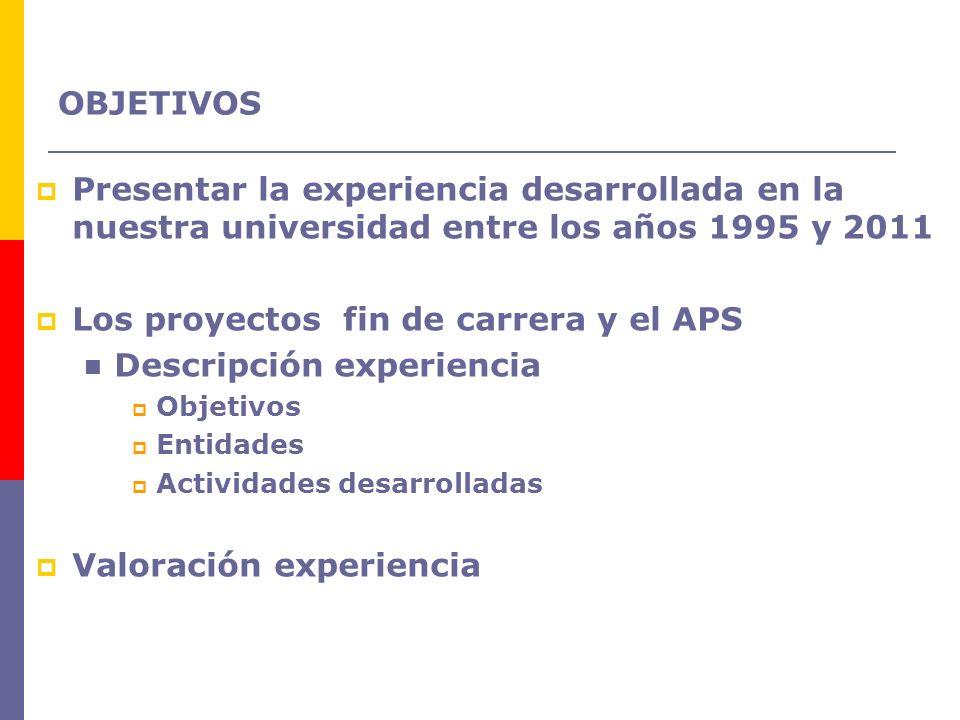 Los proyectos fin de carrera y el APS Descripción experiencia