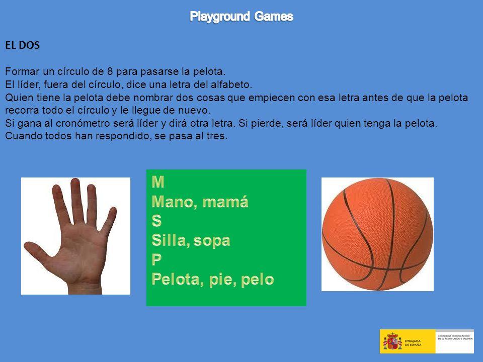 M Mano, mamá S Silla, sopa P Pelota, pie, pelo Playground Games EL DOS