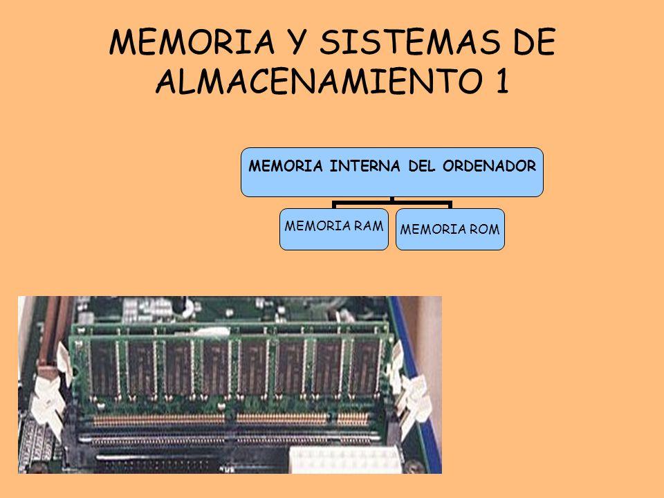 MEMORIA Y SISTEMAS DE ALMACENAMIENTO 1