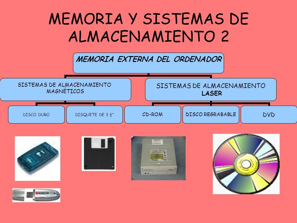 MEMORIA Y SISTEMAS DE ALMACENAMIENTO 2