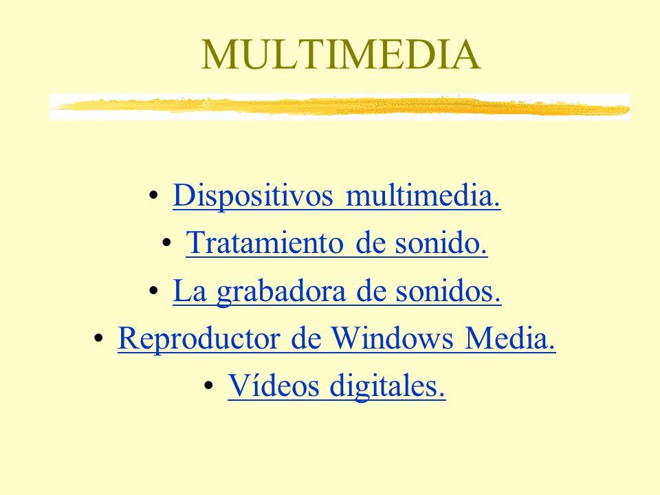 MULTIMEDIA Dispositivos multimedia. Tratamiento de sonido.