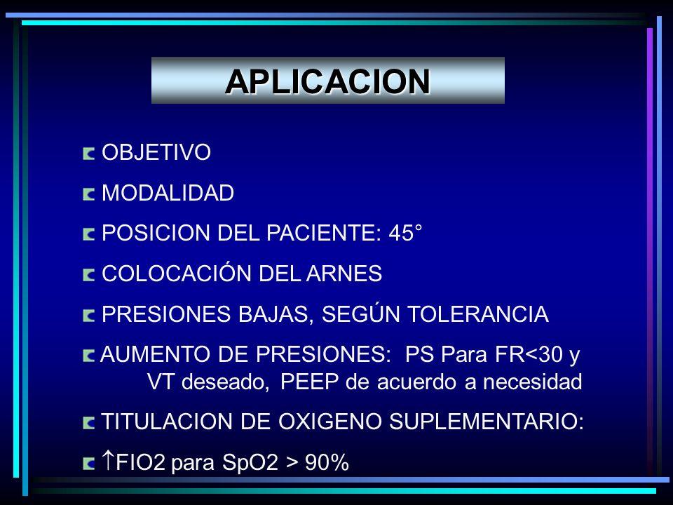 APLICACION OBJETIVO MODALIDAD POSICION DEL PACIENTE: 45°