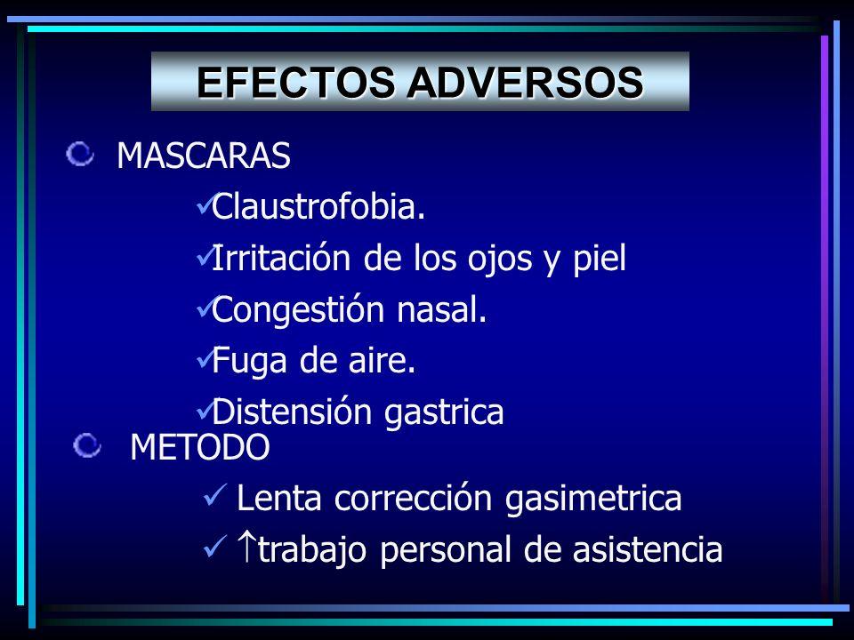 EFECTOS ADVERSOS MASCARAS Claustrofobia. Irritación de los ojos y piel