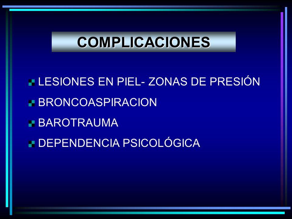COMPLICACIONES LESIONES EN PIEL- ZONAS DE PRESIÓN BRONCOASPIRACION