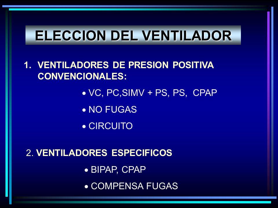 ELECCION DEL VENTILADOR