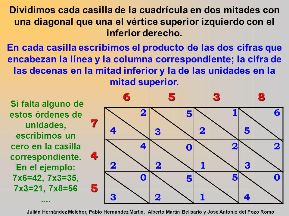 Dividimos cada casilla de la cuadrícula en dos mitades con una diagonal que una el vértice superior izquierdo con el inferior derecho.