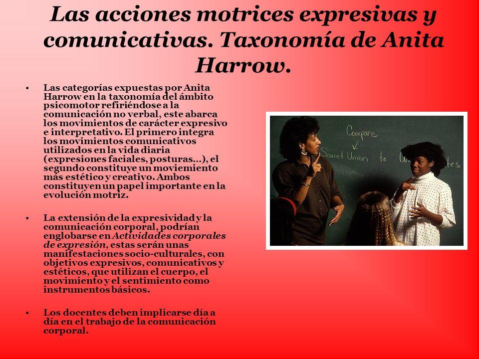 Las acciones motrices expresivas y comunicativas