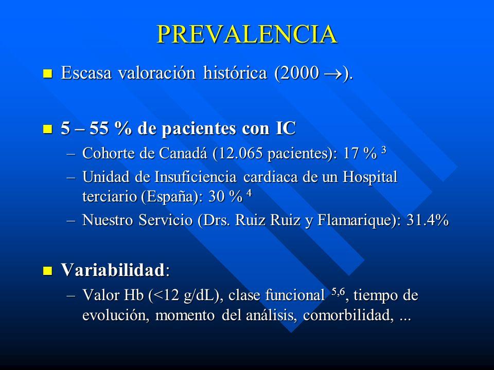 PREVALENCIA Escasa valoración histórica (2000 ).