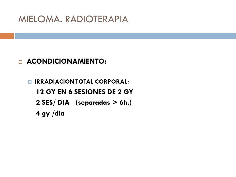 MIELOMA. RADIOTERAPIA ACONDICIONAMIENTO: 12 GY EN 6 SESIONES DE 2 GY