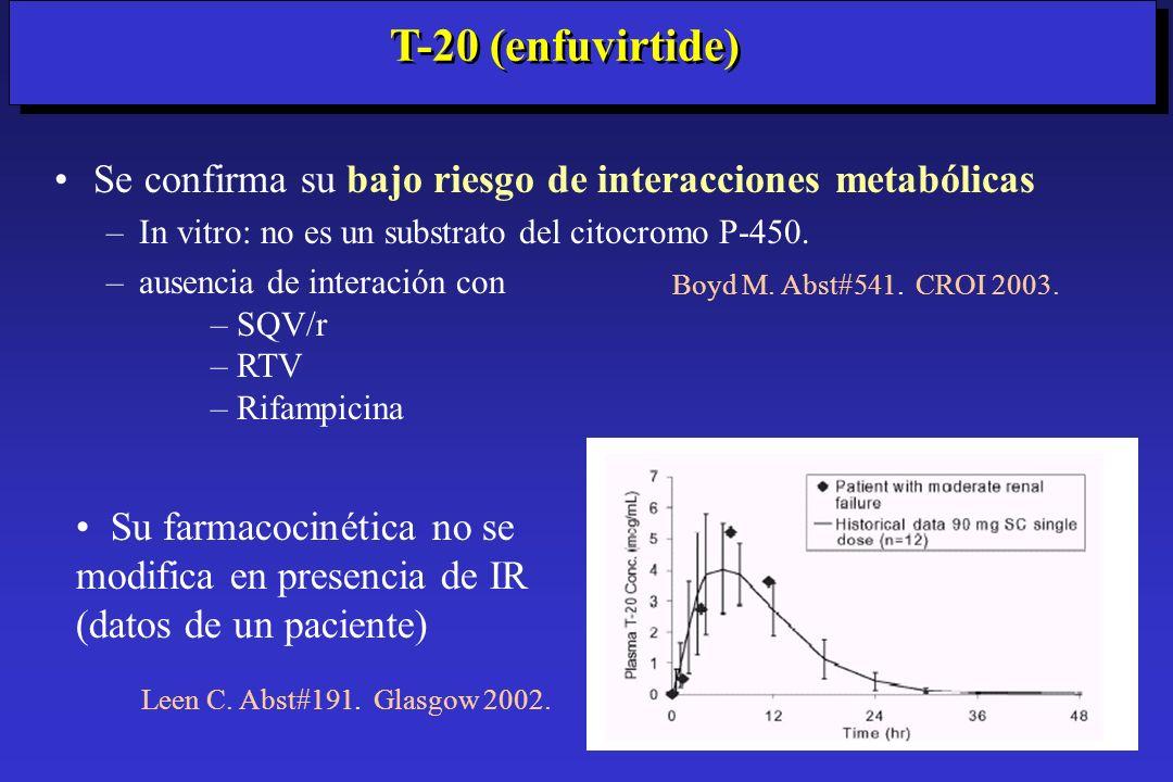 T-20 (enfuvirtide) Se confirma su bajo riesgo de interacciones metabólicas. In vitro: no es un substrato del citocromo P-450.