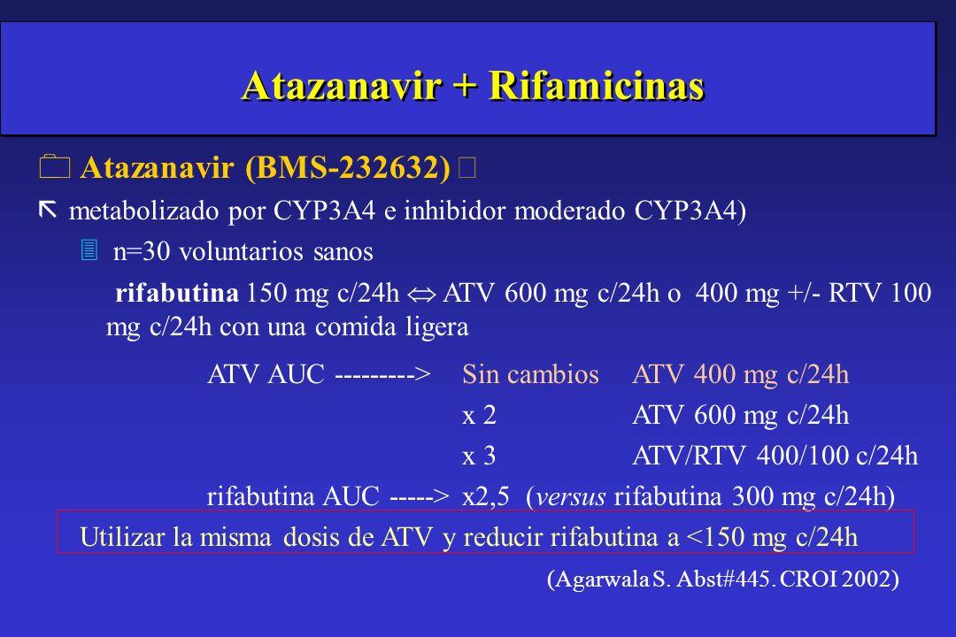 New antiretrovirals (III) Atazanavir + Rifamicinas