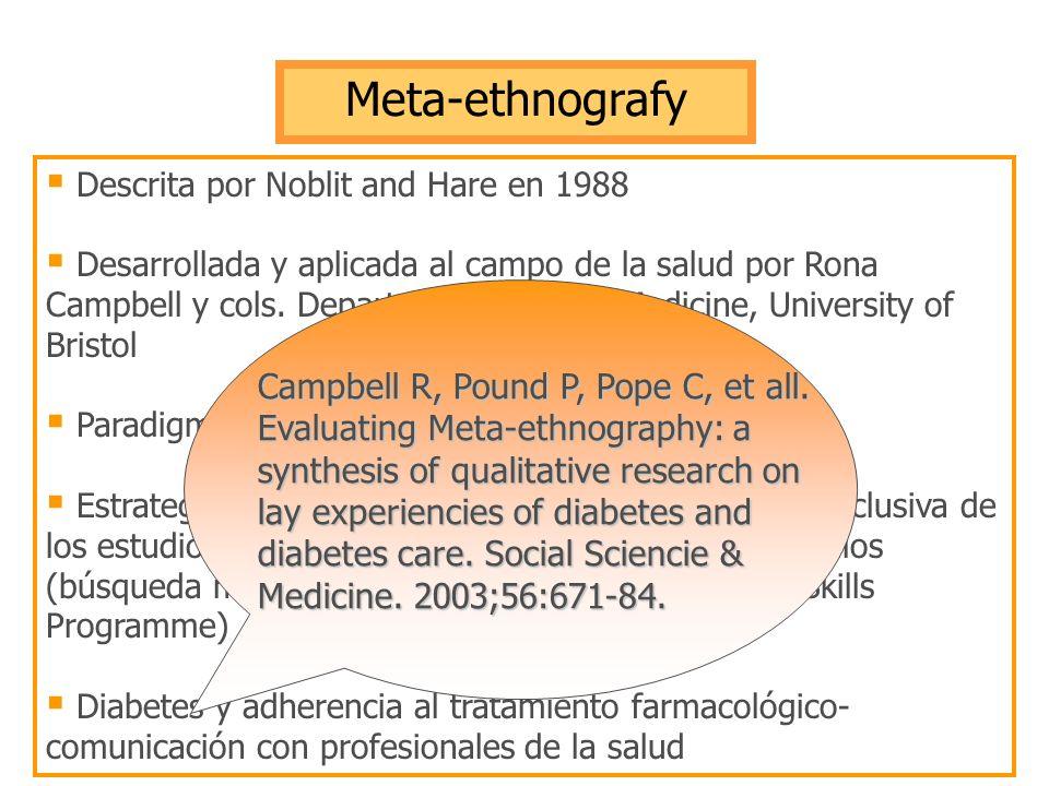 Meta-ethnografyDescrita por Noblit and Hare en 1988.