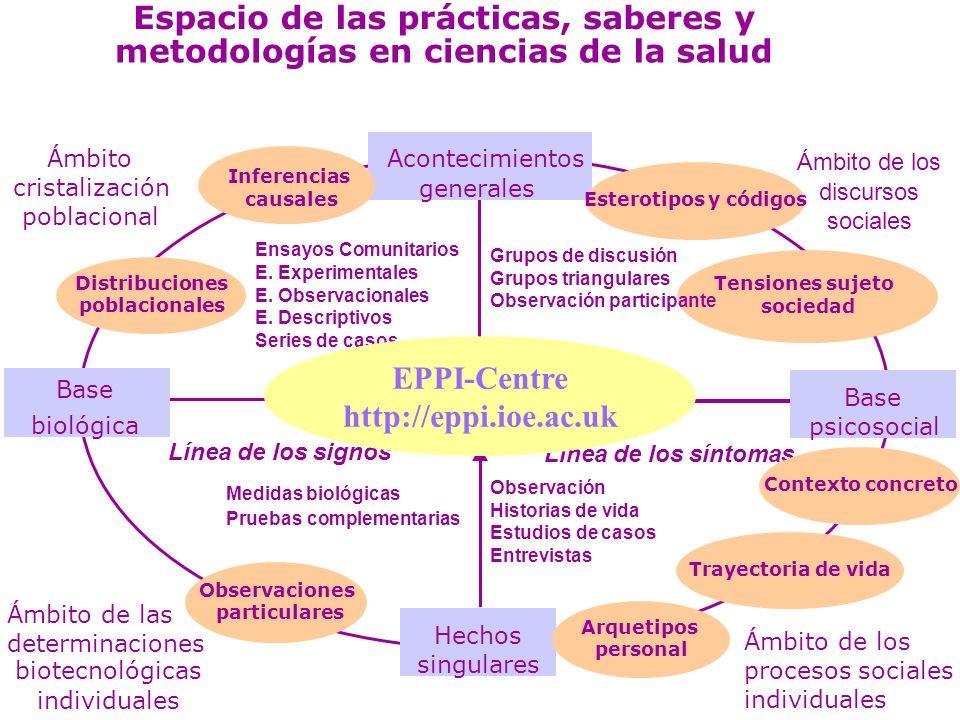EPPI-Centre http://eppi.ioe.ac.uk