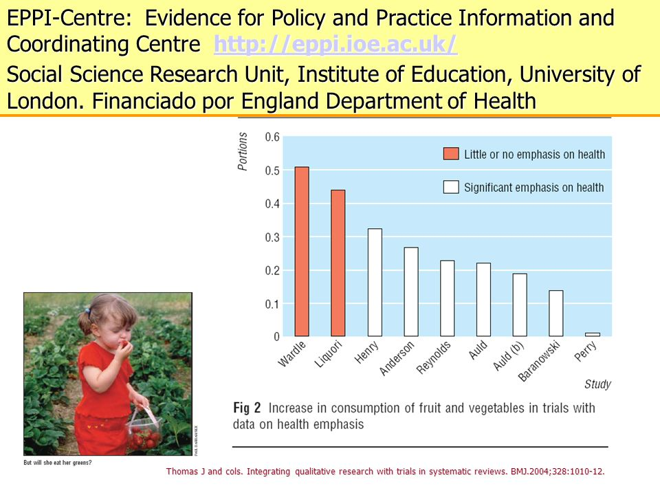EPPI-Centre: Evidence for Policy and Practice Information and Coordinating Centre http://eppi.ioe.ac.uk/