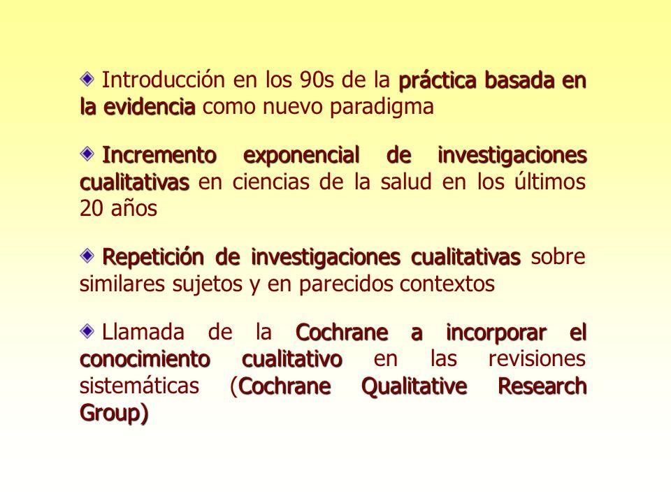 Introducción en los 90s de la práctica basada en la evidencia como nuevo paradigma