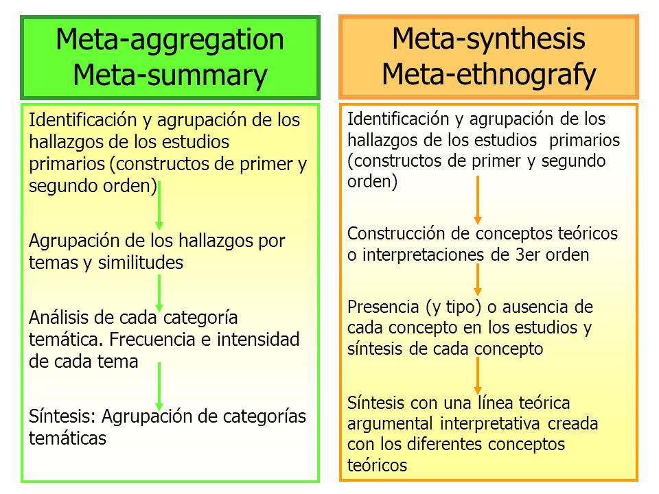 Meta-aggregation Meta-summary