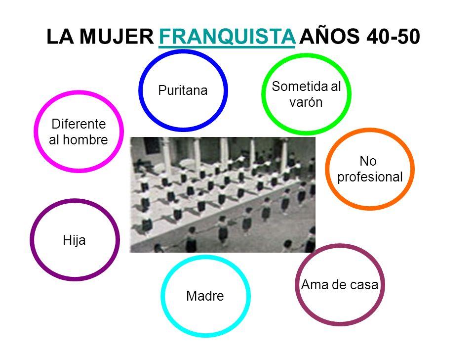 LA MUJER FRANQUISTA AÑOS 40-50