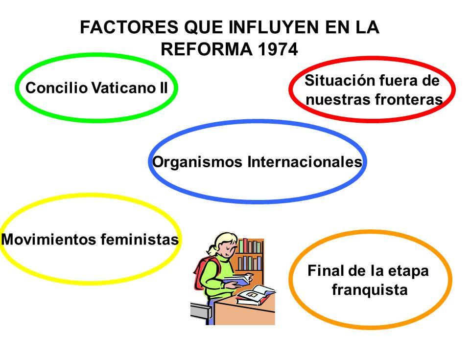 FACTORES QUE INFLUYEN EN LA REFORMA 1974