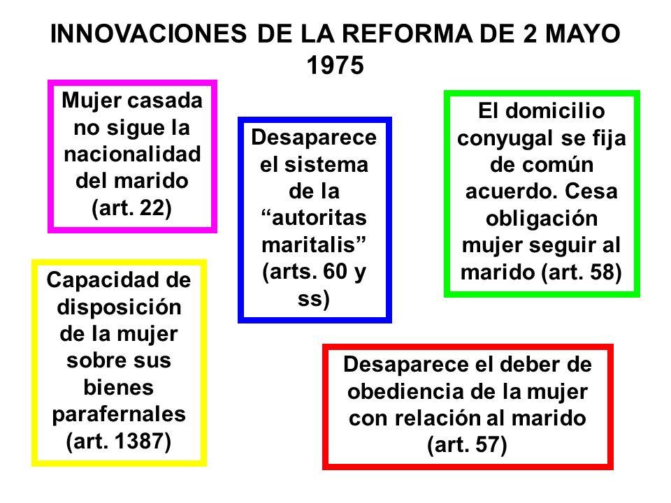 INNOVACIONES DE LA REFORMA DE 2 MAYO 1975