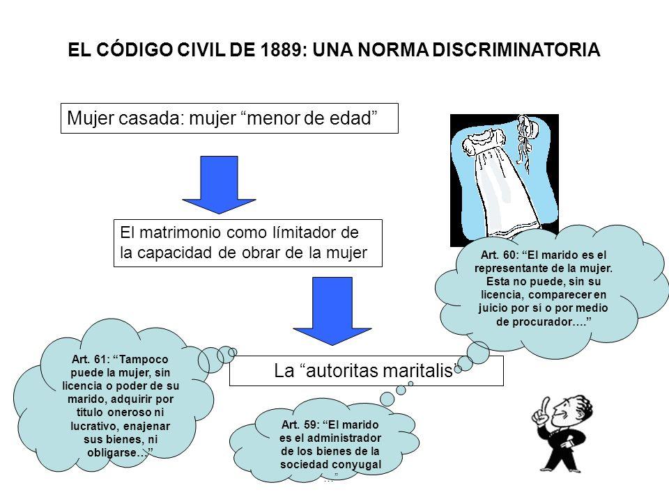 EL CÓDIGO CIVIL DE 1889: UNA NORMA DISCRIMINATORIA