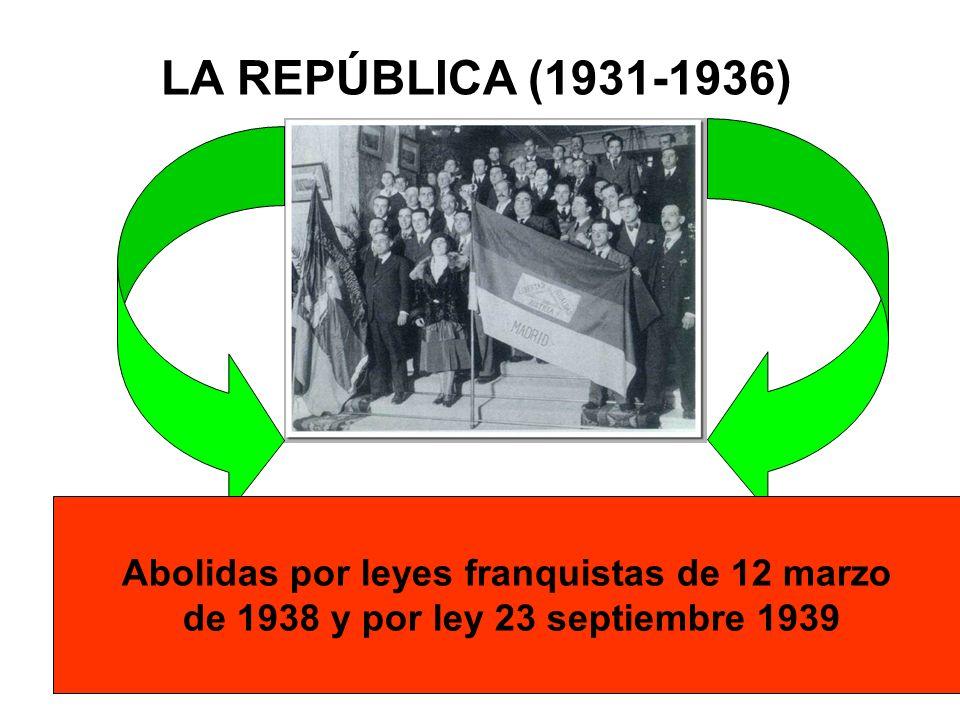 LA REPÚBLICA (1931-1936) Ley de divorcio