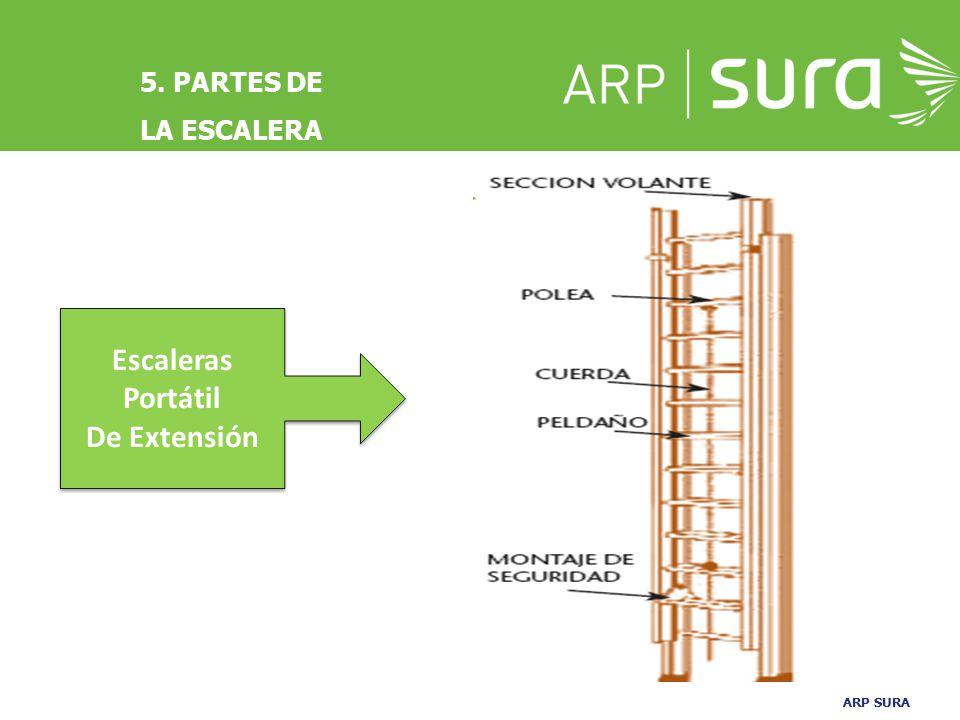 Equipo de construccion ppt video online descargar for Escalera madera portatil