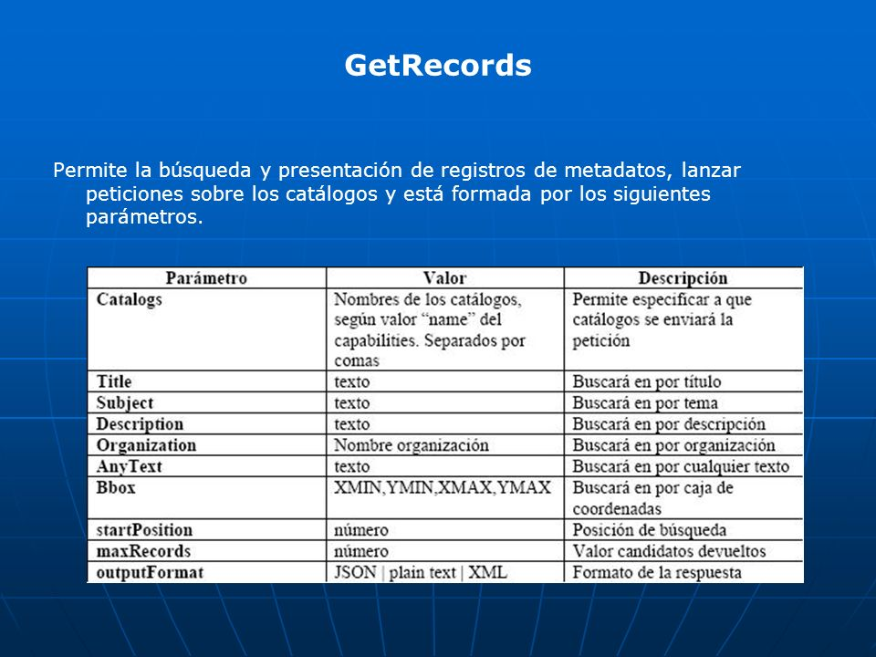 GetRecords