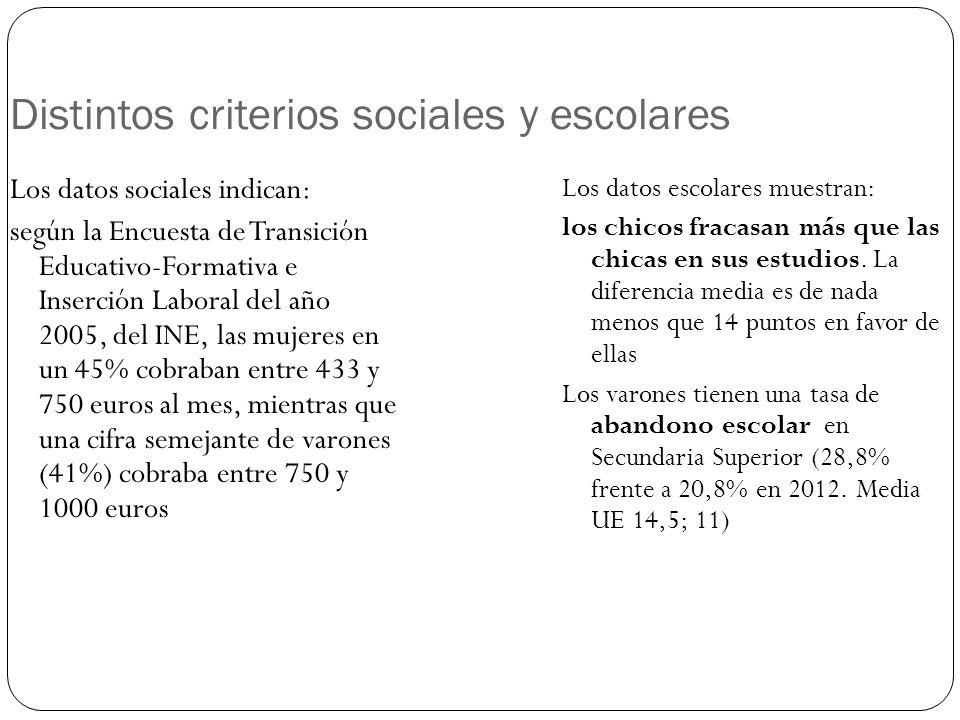 Distintos criterios sociales y escolares