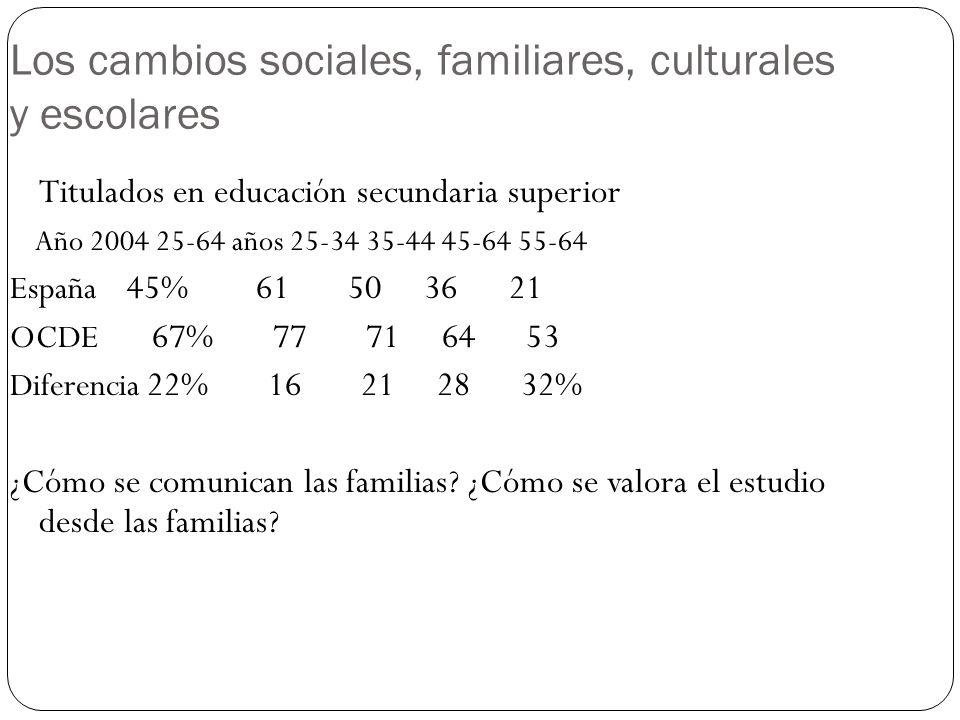Los cambios sociales, familiares, culturales y escolares