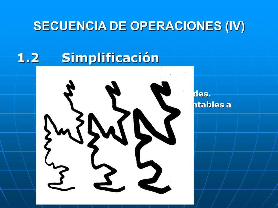 SECUENCIA DE OPERACIONES (IV)