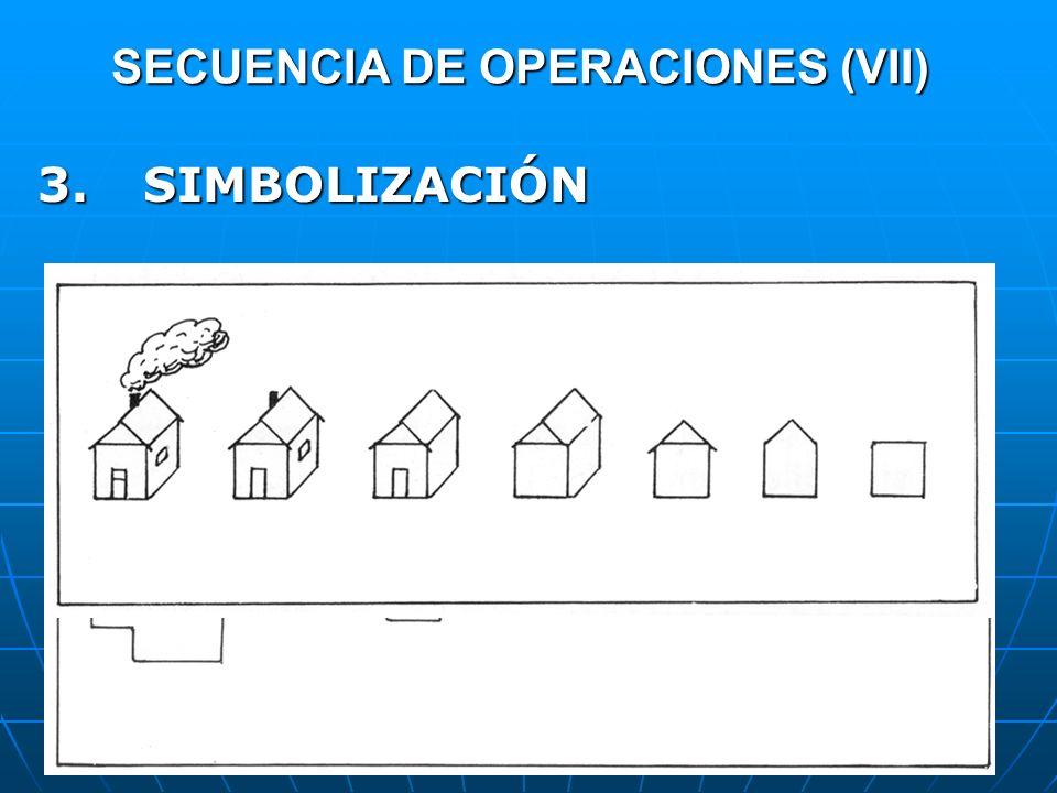 SECUENCIA DE OPERACIONES (VII)
