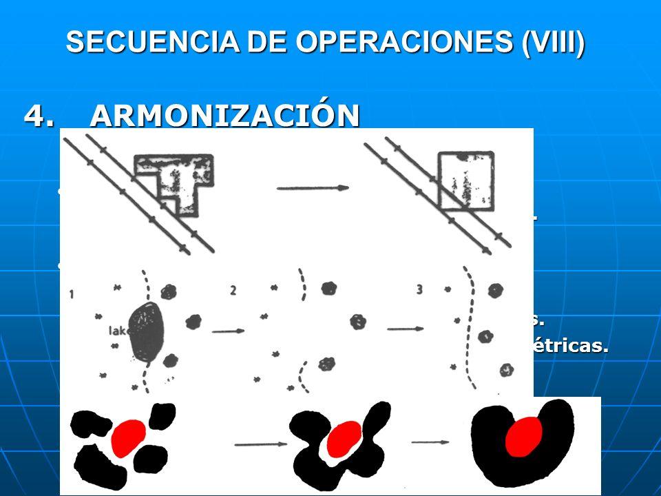 SECUENCIA DE OPERACIONES (VIII)