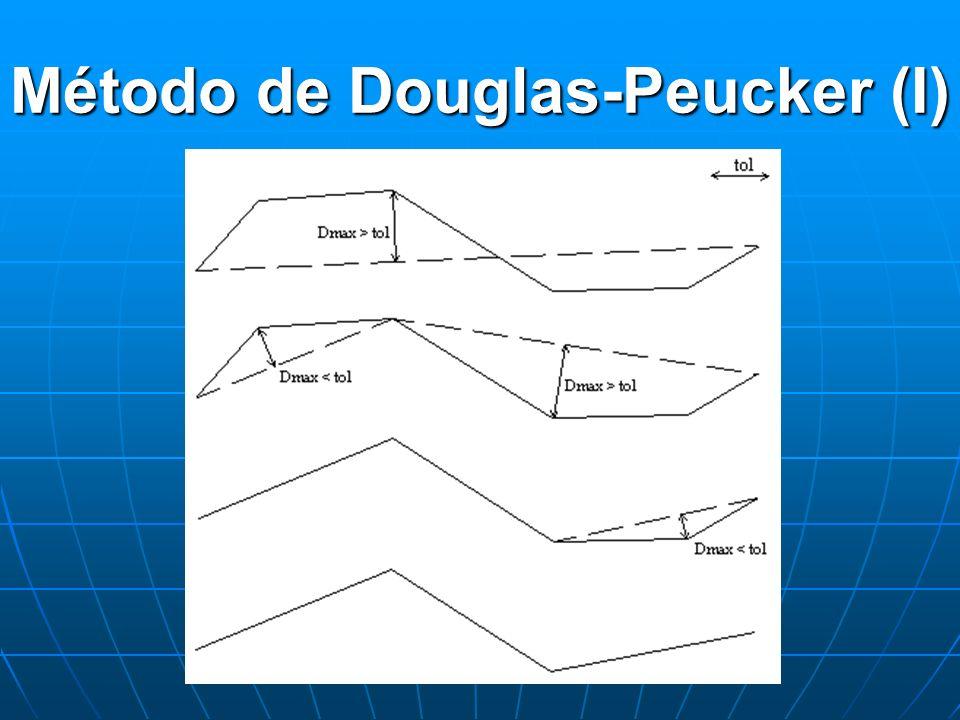 Método de Douglas‑Peucker (I)