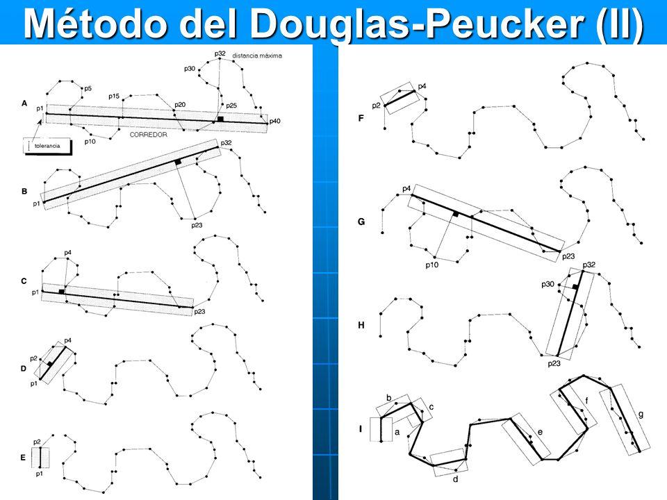Método del Douglas‑Peucker (II)