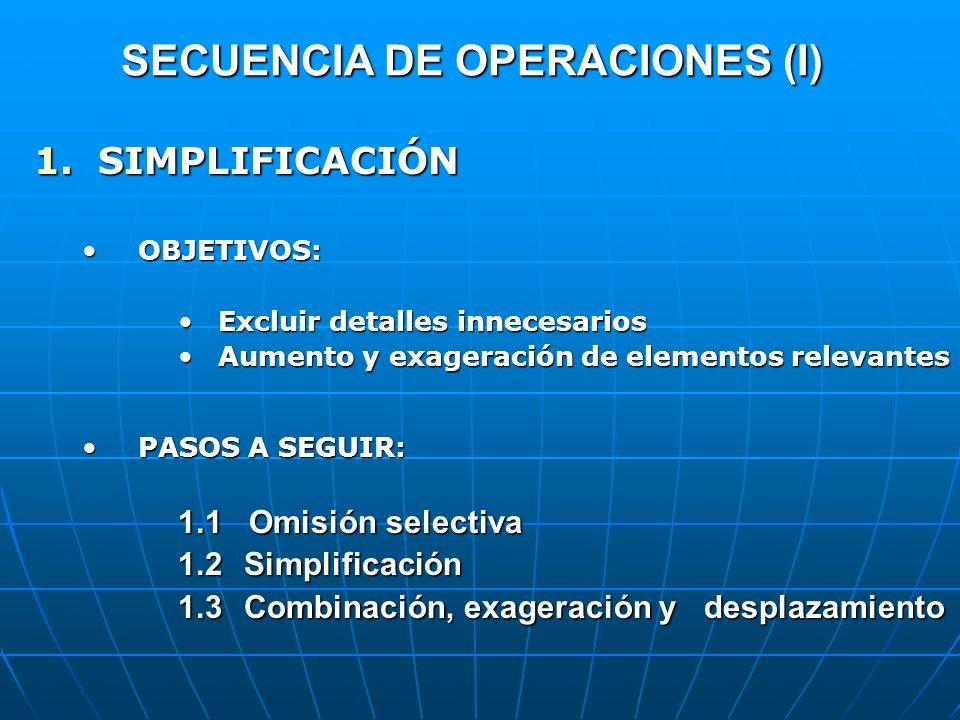 SECUENCIA DE OPERACIONES (I)
