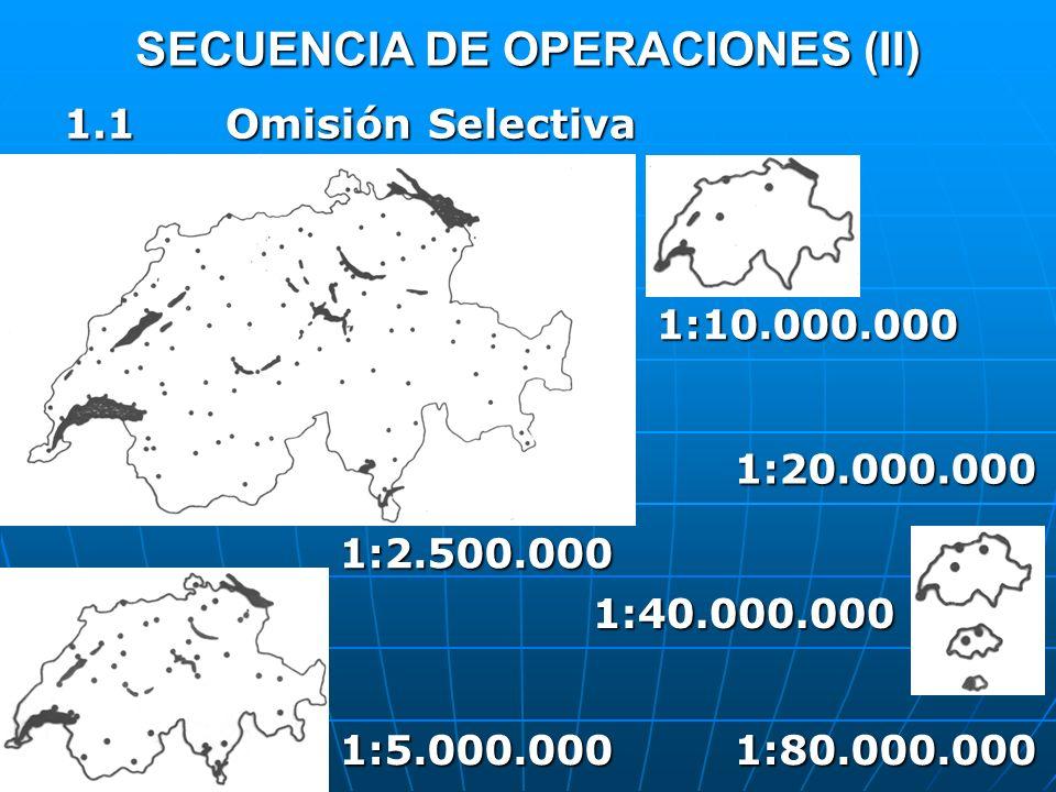 SECUENCIA DE OPERACIONES (II)
